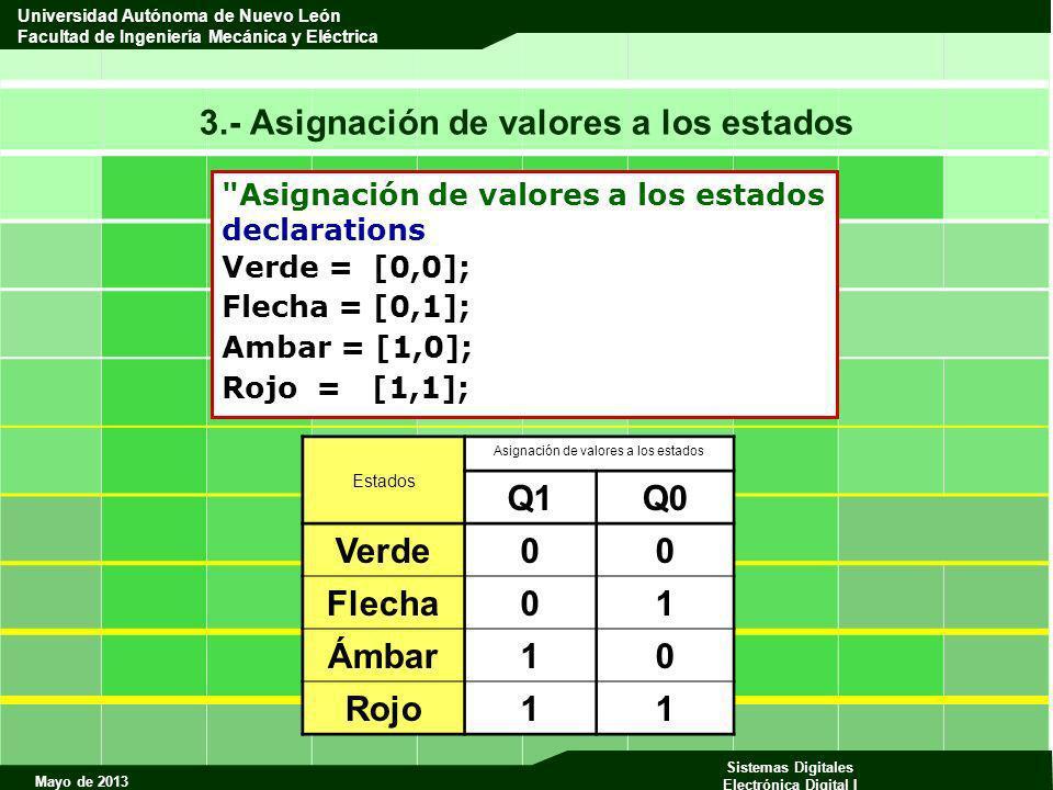 Mayo de 2013 Sistemas Digitales Electrónica Digital I Universidad Autónoma de Nuevo León Facultad de Ingeniería Mecánica y Eléctrica 3.- Asignación de