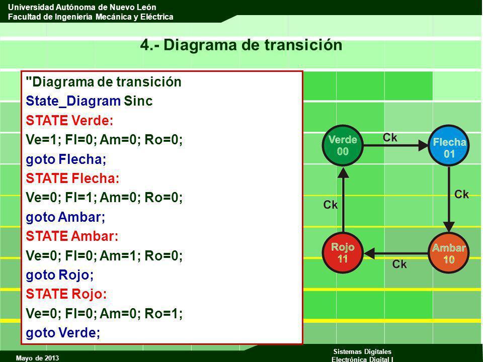 Mayo de 2013 Sistemas Digitales Electrónica Digital I Universidad Autónoma de Nuevo León Facultad de Ingeniería Mecánica y Eléctrica 4.- Diagrama de t