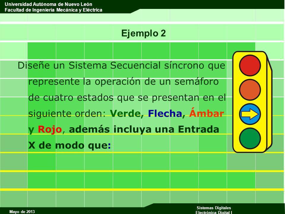 Mayo de 2013 Sistemas Digitales Electrónica Digital I Universidad Autónoma de Nuevo León Facultad de Ingeniería Mecánica y Eléctrica Ejemplo 2 Diseñe