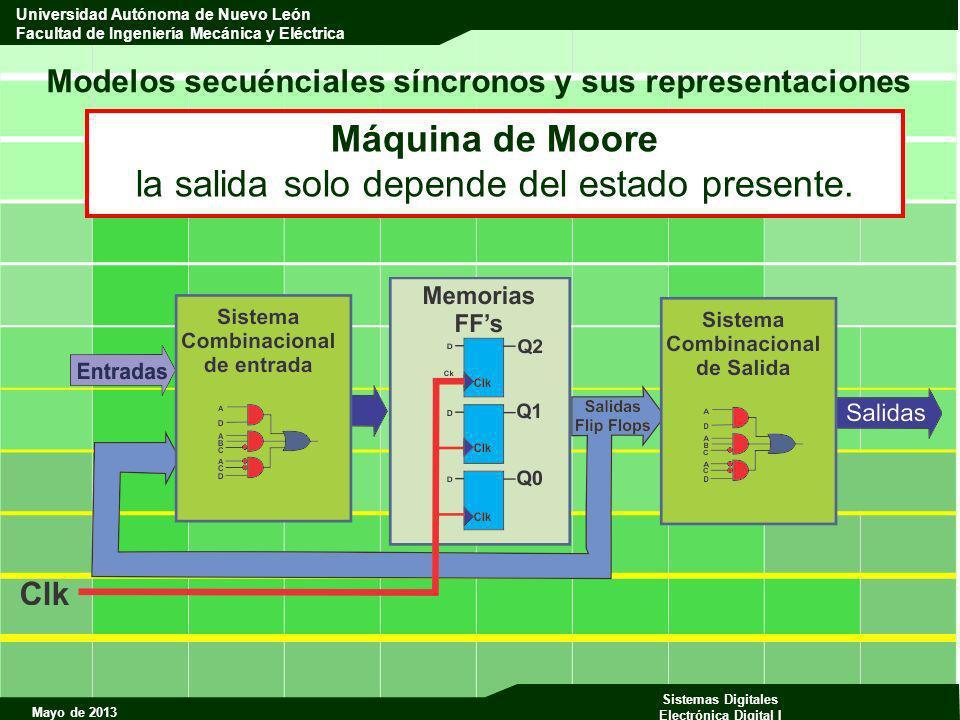 Mayo de 2013 Sistemas Digitales Electrónica Digital I Universidad Autónoma de Nuevo León Facultad de Ingeniería Mecánica y Eléctrica Modelos secuénciales síncronos y sus representaciones Máquina de Moore la salida solo depende del estado presente.