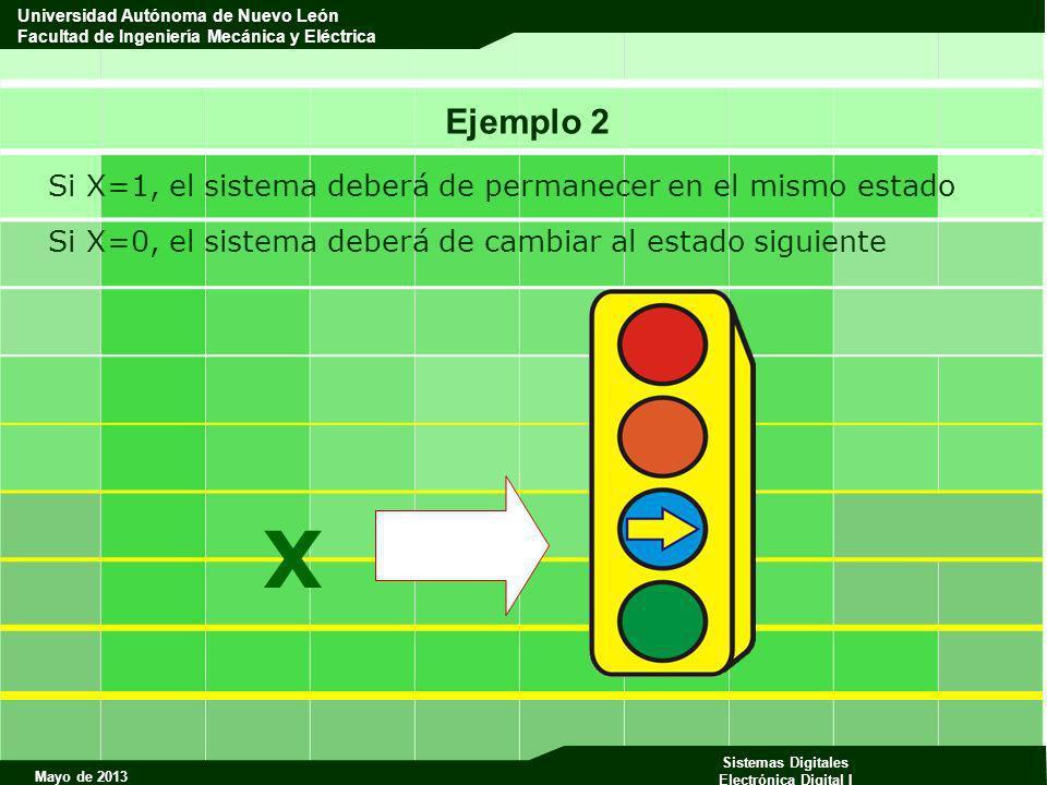Mayo de 2013 Sistemas Digitales Electrónica Digital I Universidad Autónoma de Nuevo León Facultad de Ingeniería Mecánica y Eléctrica Ejemplo 2 Si X=1,