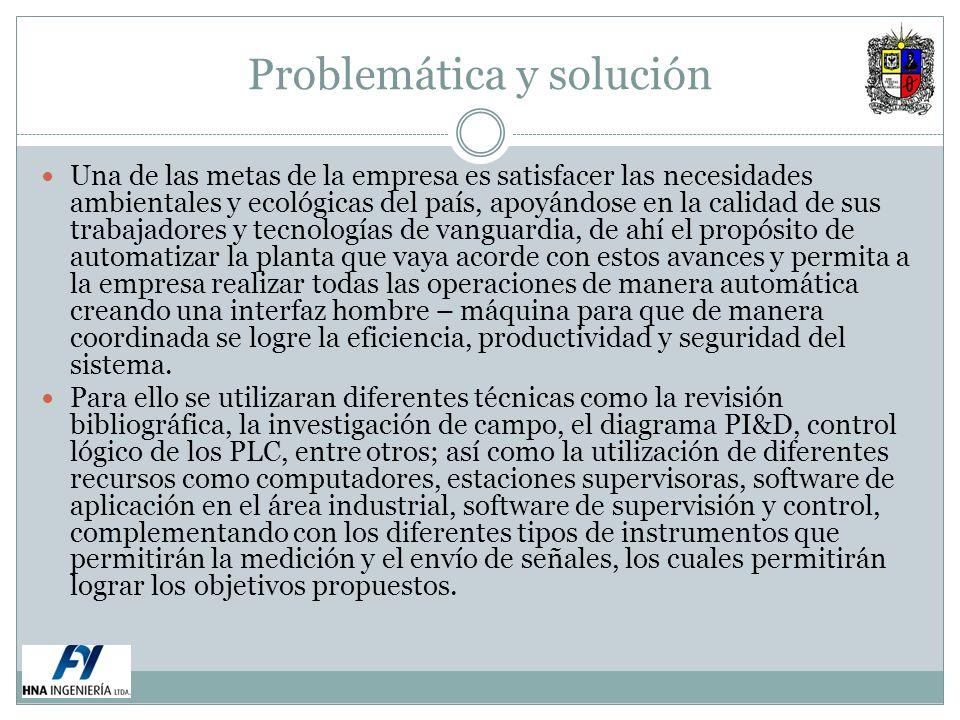 Problemática y solución Una de las metas de la empresa es satisfacer las necesidades ambientales y ecológicas del país, apoyándose en la calidad de su