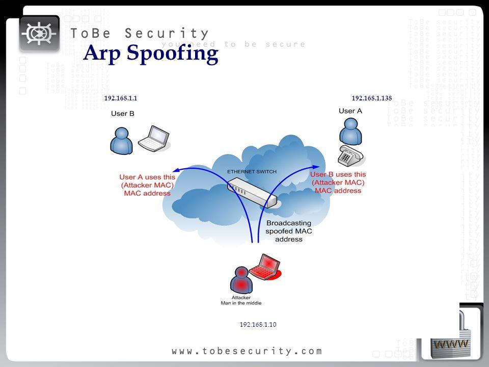 Arp Spoofing 192.168.1.1 192.168.1.138 192.168.1.10