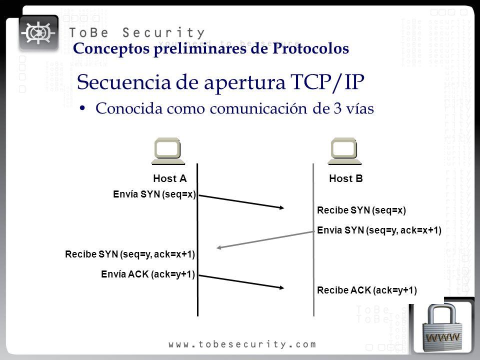 Secuencia de apertura TCP/IP Conocida como comunicación de 3 vías Conceptos preliminares de Protocolos Host AHost B Envía SYN (seq=x) Recibe SYN (seq=