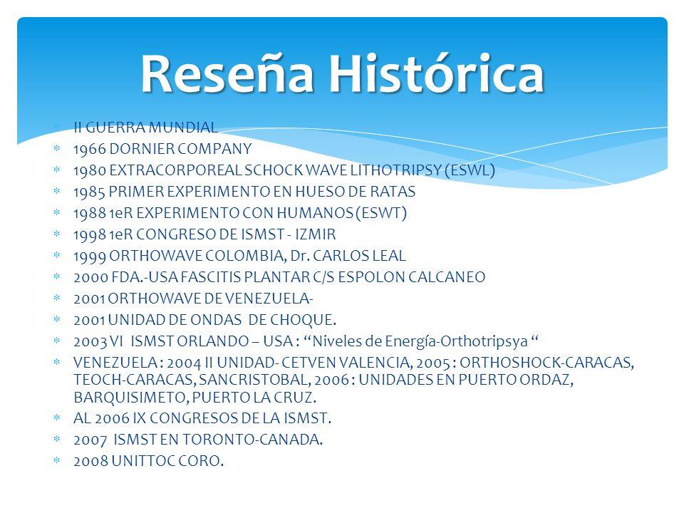 Reseña Histórica II GUERRA MUNDIAL 1966 DORNIER COMPANY 1980 EXTRACORPOREAL SCHOCK WAVE LITHOTRIPSY (ESWL) 1985 PRIMER EXPERIMENTO EN HUESO DE RATAS 1988 1eR EXPERIMENTO CON HUMANOS (ESWT) 1998 1eR CONGRESO DE ISMST - IZMIR 1999 ORTHOWAVE COLOMBIA, Dr.