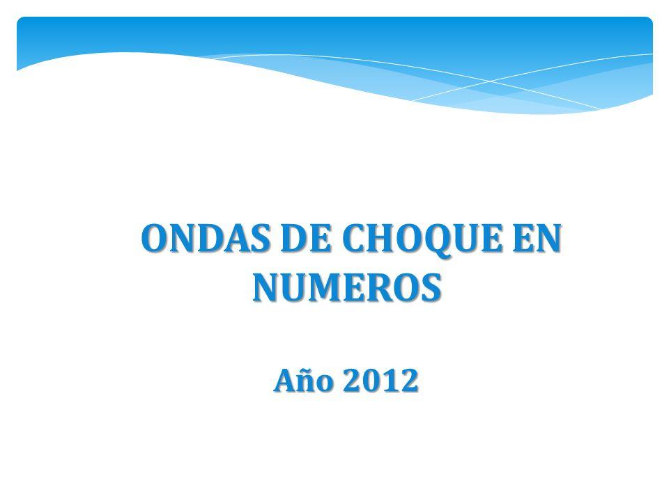 ONDAS DE CHOQUE EN NUMEROS ONDAS DE CHOQUE EN NUMEROS Año 2012