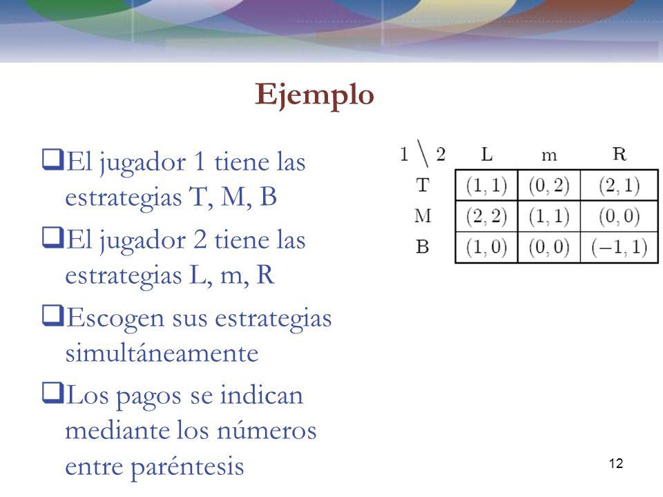Ejemplo El jugador 1 tiene las estrategias T, M, B El jugador 2 tiene las estrategias L, m, R Escogen sus estrategias simultáneamente Los pagos se indican mediante los números entre paréntesis 12