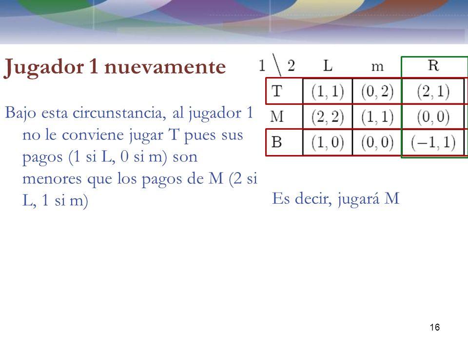 Jugador 1 nuevamente Bajo esta circunstancia, al jugador 1 no le conviene jugar T pues sus pagos (1 si L, 0 si m) son menores que los pagos de M (2 si L, 1 si m) 16 Es decir, jugará M