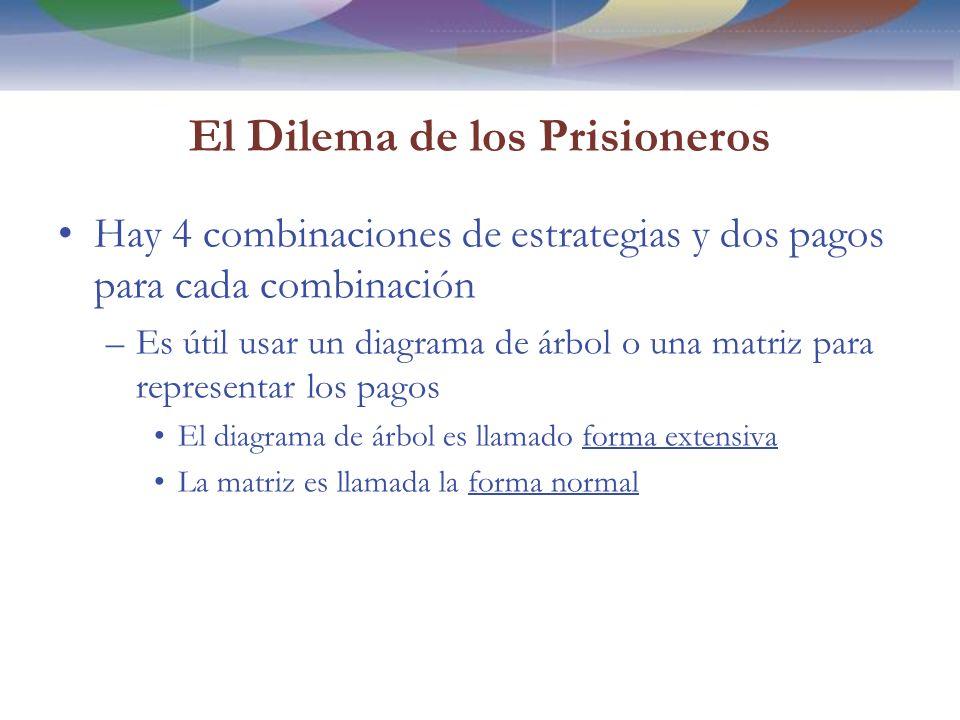 El Dilema de los Prisioneros Hay 4 combinaciones de estrategias y dos pagos para cada combinación –Es útil usar un diagrama de árbol o una matriz para representar los pagos El diagrama de árbol es llamado forma extensiva La matriz es llamada la forma normal