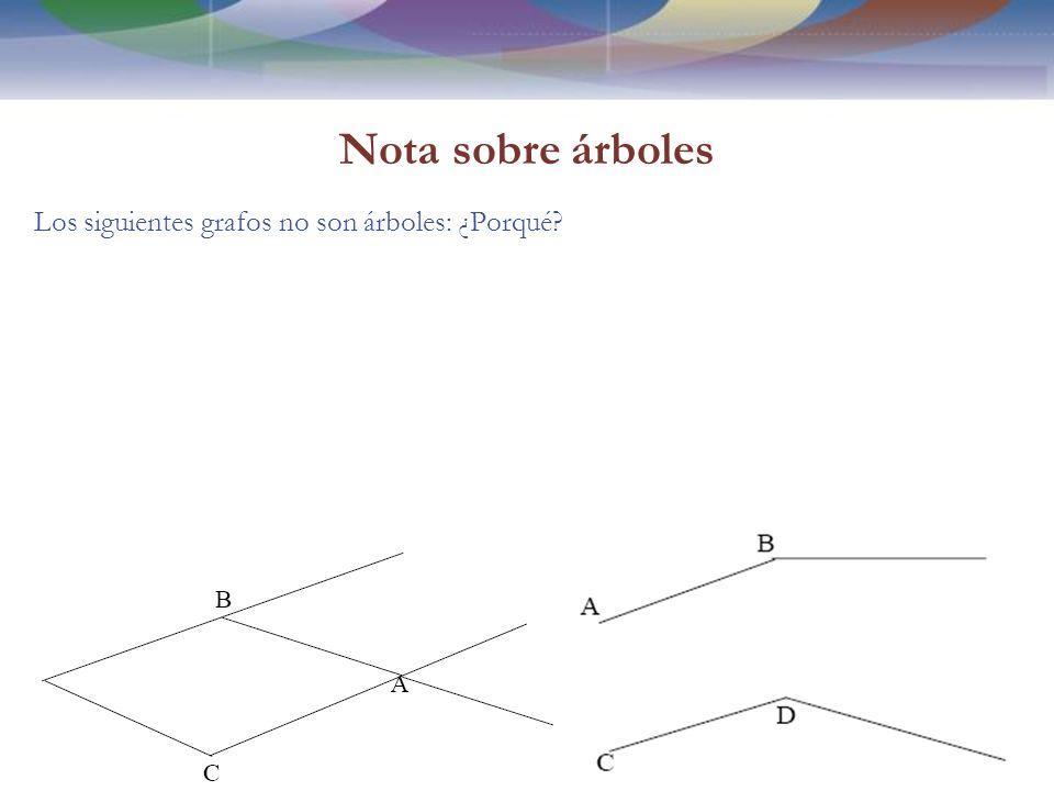 Nota sobre árboles Los siguientes grafos no son árboles: ¿Porqué?