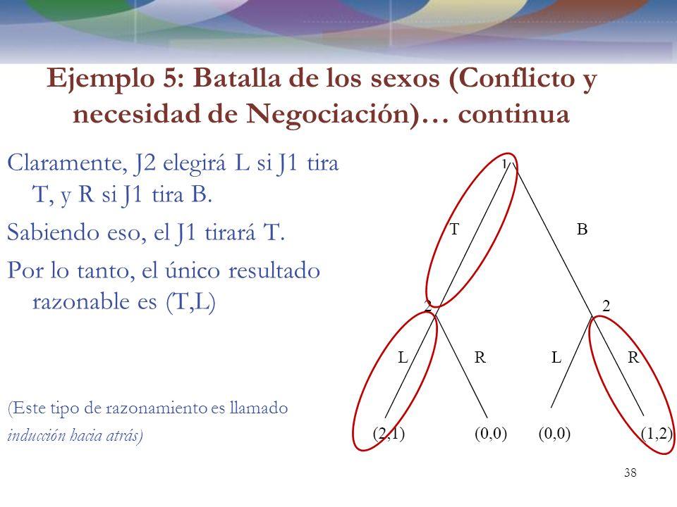 Ejemplo 5: Batalla de los sexos (Conflicto y necesidad de Negociación)… continua Claramente, J2 elegirá L si J1 tira T, y R si J1 tira B.