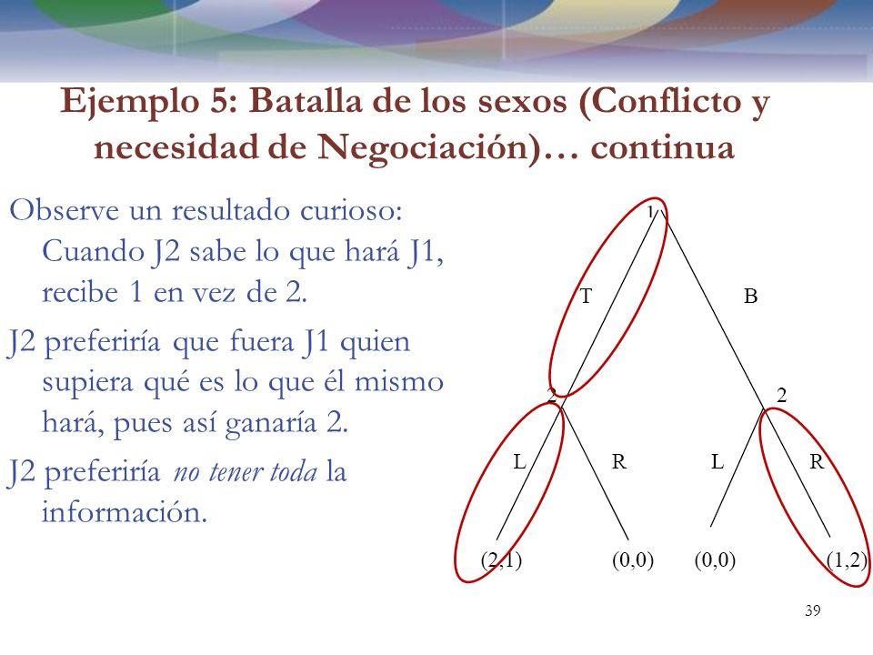 Ejemplo 5: Batalla de los sexos (Conflicto y necesidad de Negociación)… continua Observe un resultado curioso: Cuando J2 sabe lo que hará J1, recibe 1 en vez de 2.
