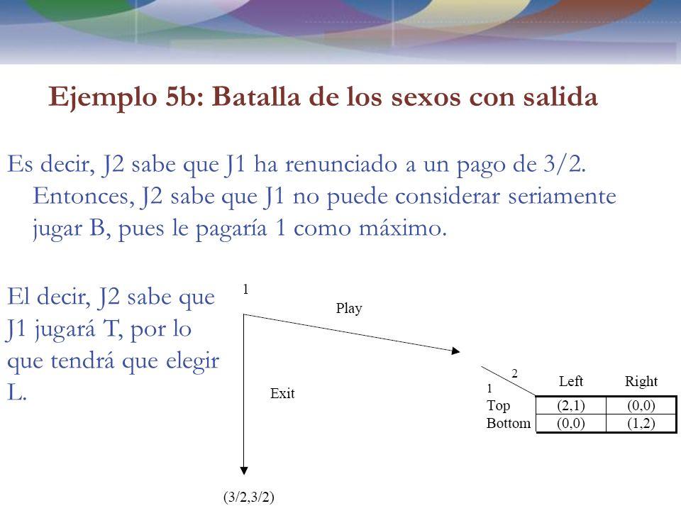 Ejemplo 5b: Batalla de los sexos con salida Es decir, J2 sabe que J1 ha renunciado a un pago de 3/2.