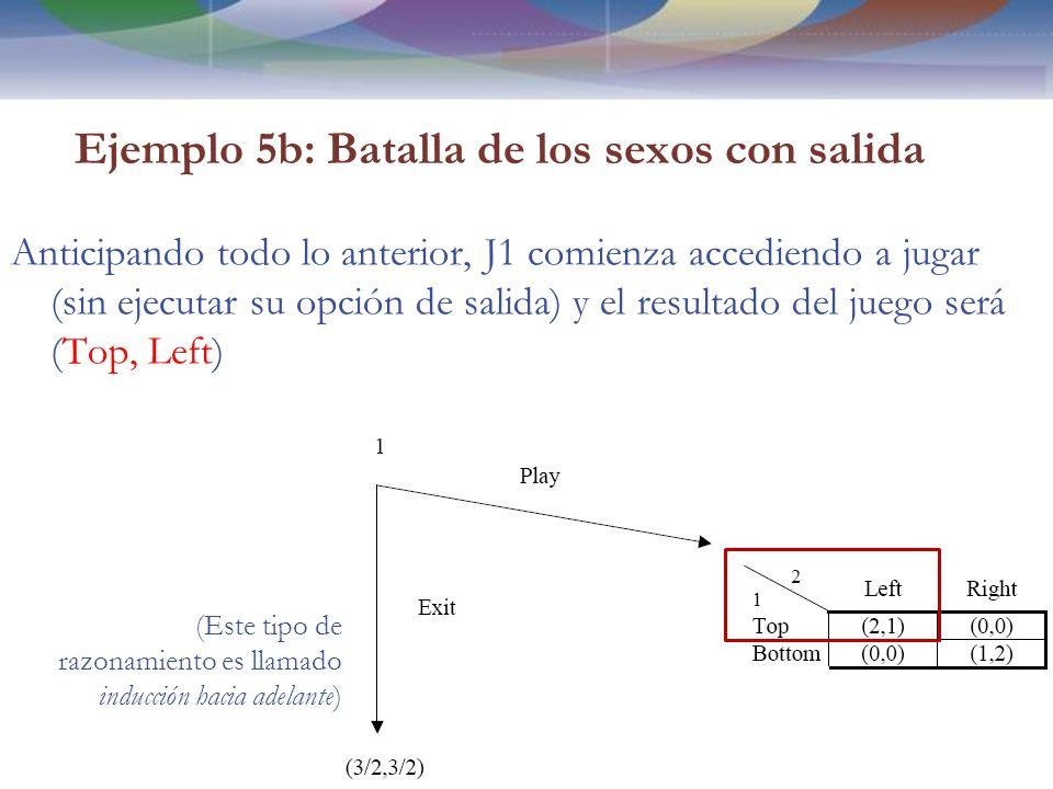 Ejemplo 5b: Batalla de los sexos con salida Anticipando todo lo anterior, J1 comienza accediendo a jugar (sin ejecutar su opción de salida) y el resultado del juego será (Top, Left) 42 (Este tipo de razonamiento es llamado inducción hacia adelante)
