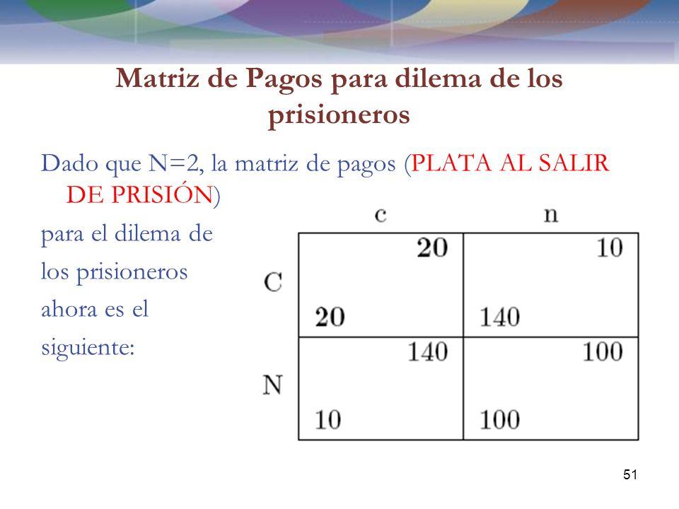 Matriz de Pagos para dilema de los prisioneros Dado que N=2, la matriz de pagos (PLATA AL SALIR DE PRISIÓN) para el dilema de los prisioneros ahora es el siguiente: 51