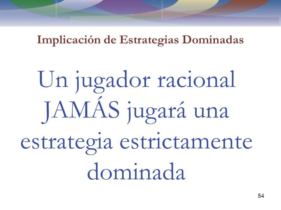 Implicación de Estrategias Dominadas 54 Un jugador racional JAMÁS jugará una estrategia estrictamente dominada