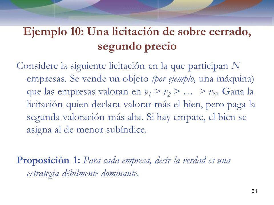 Ejemplo 10: Una licitación de sobre cerrado, segundo precio Considere la siguiente licitación en la que participan N empresas.