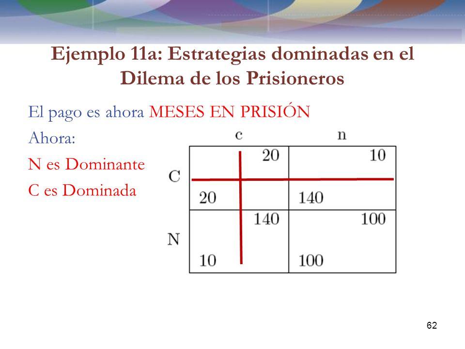 Ejemplo 11a: Estrategias dominadas en el Dilema de los Prisioneros El pago es ahora MESES EN PRISIÓN Ahora: N es Dominante C es Dominada 62