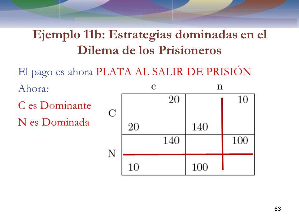 Ejemplo 11b: Estrategias dominadas en el Dilema de los Prisioneros El pago es ahora PLATA AL SALIR DE PRISIÓN Ahora: C es Dominante N es Dominada 63