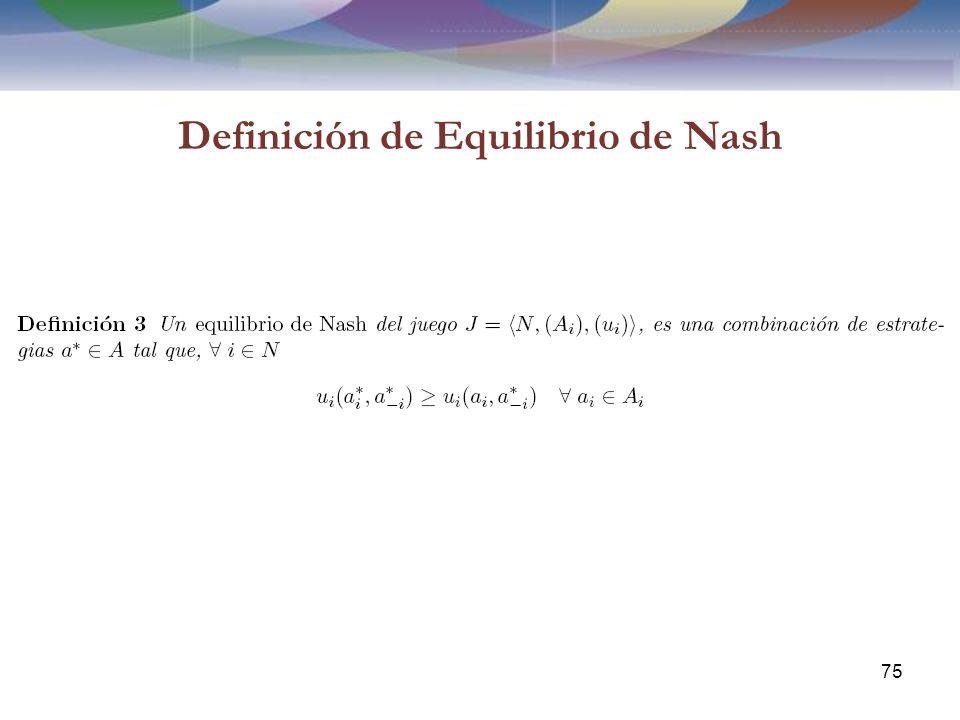 Definición de Equilibrio de Nash 75