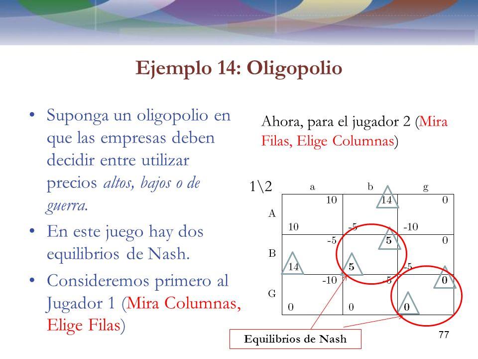 Ejemplo 14: Oligopolio Suponga un oligopolio en que las empresas deben decidir entre utilizar precios altos, bajos o de guerra.