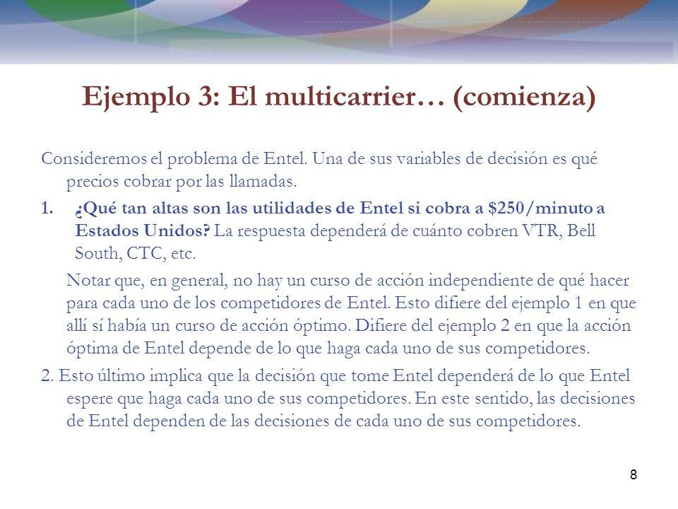 Ejemplo 3: El multicarrier… (comienza) Consideremos el problema de Entel.