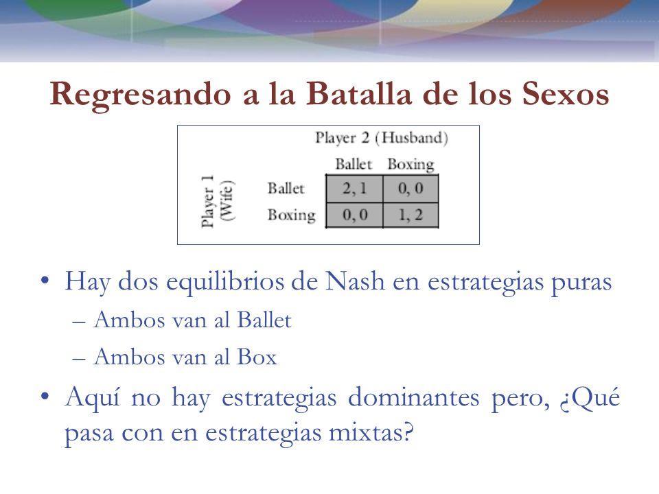 Regresando a la Batalla de los Sexos Hay dos equilibrios de Nash en estrategias puras –Ambos van al Ballet –Ambos van al Box Aquí no hay estrategias dominantes pero, ¿Qué pasa con en estrategias mixtas?