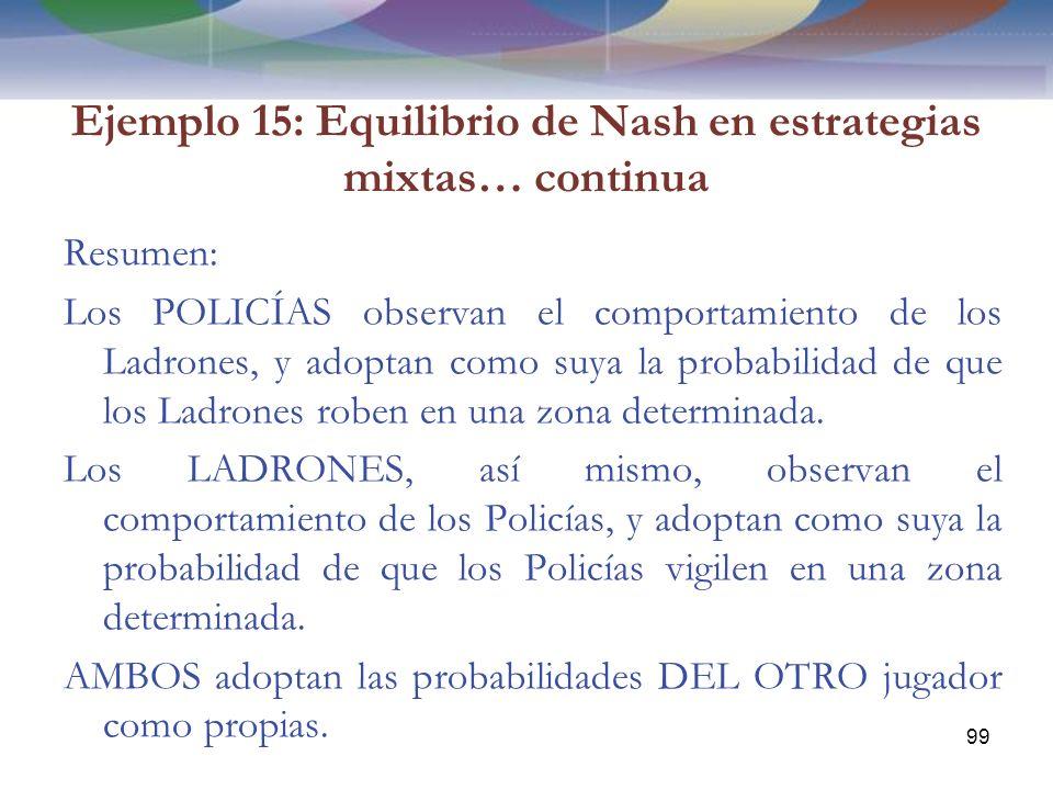Ejemplo 15: Equilibrio de Nash en estrategias mixtas… continua Resumen: Los POLICÍAS observan el comportamiento de los Ladrones, y adoptan como suya la probabilidad de que los Ladrones roben en una zona determinada.