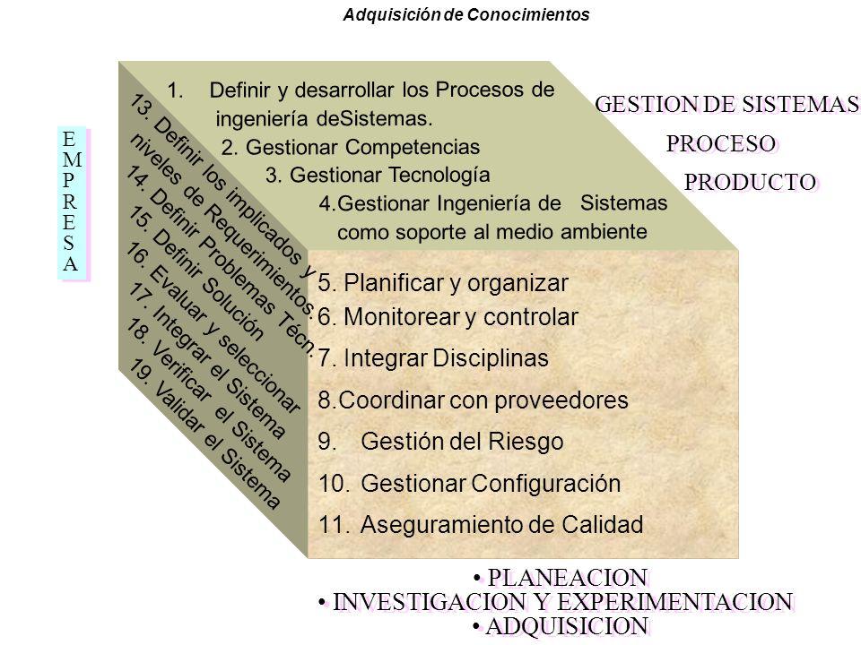 Medio Ambiente Ciencia Organización Gestión de Tecnología InformaciónyConocimiento Figura 1. Sistema Socio-Técnico Adquisición de Conocimientos
