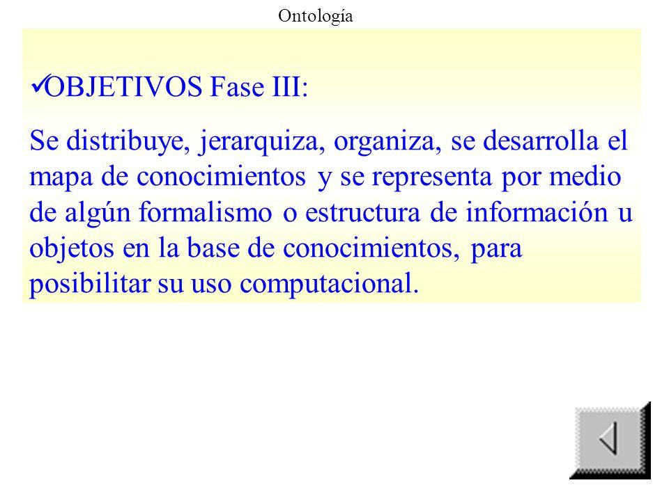 3.Ontología, Representación y Organización de Conocimientos: OBJETIVOS METODOS MANUALES METODOS SEMIAUTOMATICOS APRENDIZAJE MAQUINAL MÉTODOS FORMALES