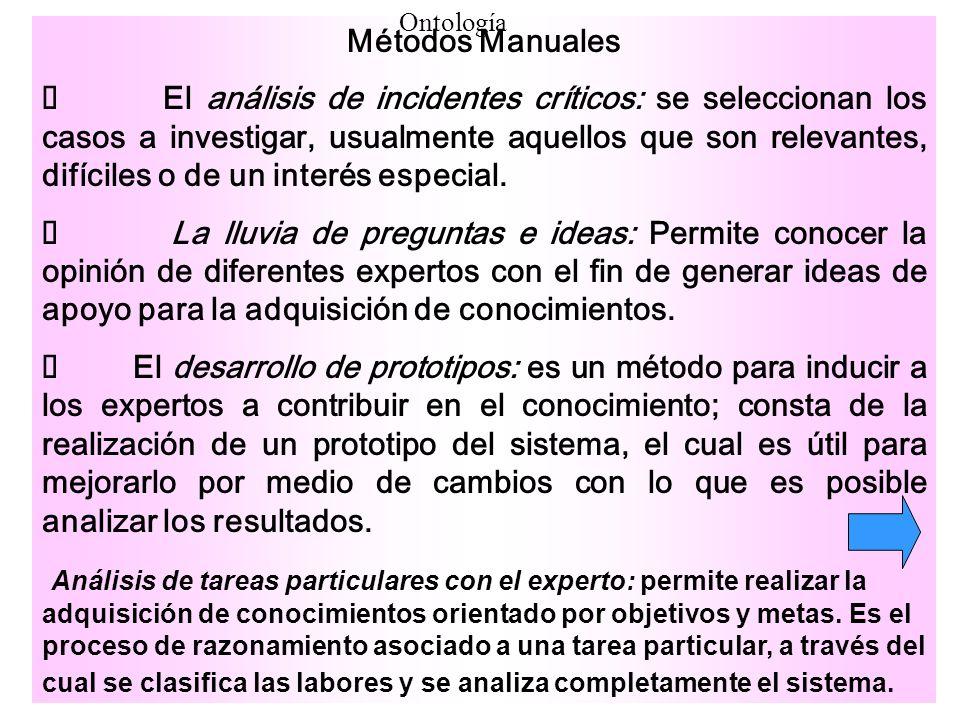Métodos Manuales La entrevista no estructurada: el proceso es de manera informal, lo que ahorra tiempo y ayuda a obtener rápidamente la estructura del
