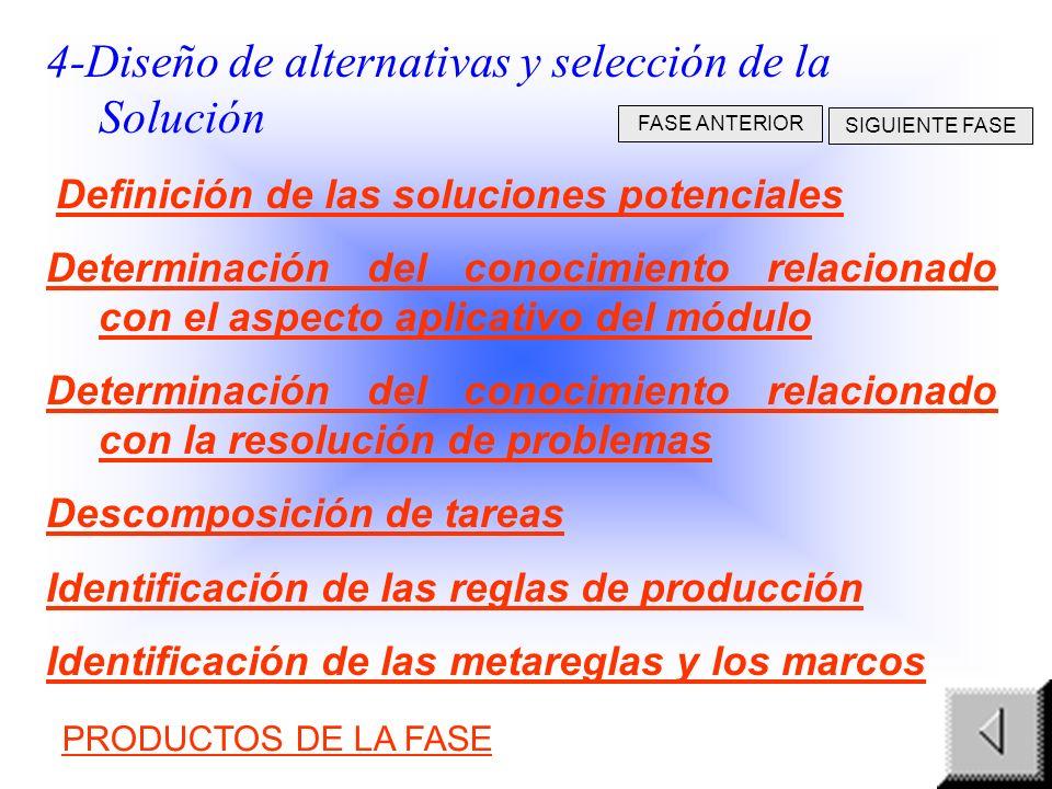 PRODUCTOS DE LA FASE III Bases de Conocimientos Plenamente Reorganizables Redes Internas y Externas Portafolio de Capacidades: de Asimilación, Estraté