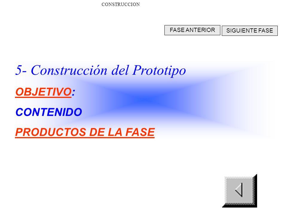 PRODUCTOS DE LA FASE IV Métodos de Solución de problemas Dominios de Soluciones de Problemas Metaconocimiento Especificaciones Satisfechas Diseño