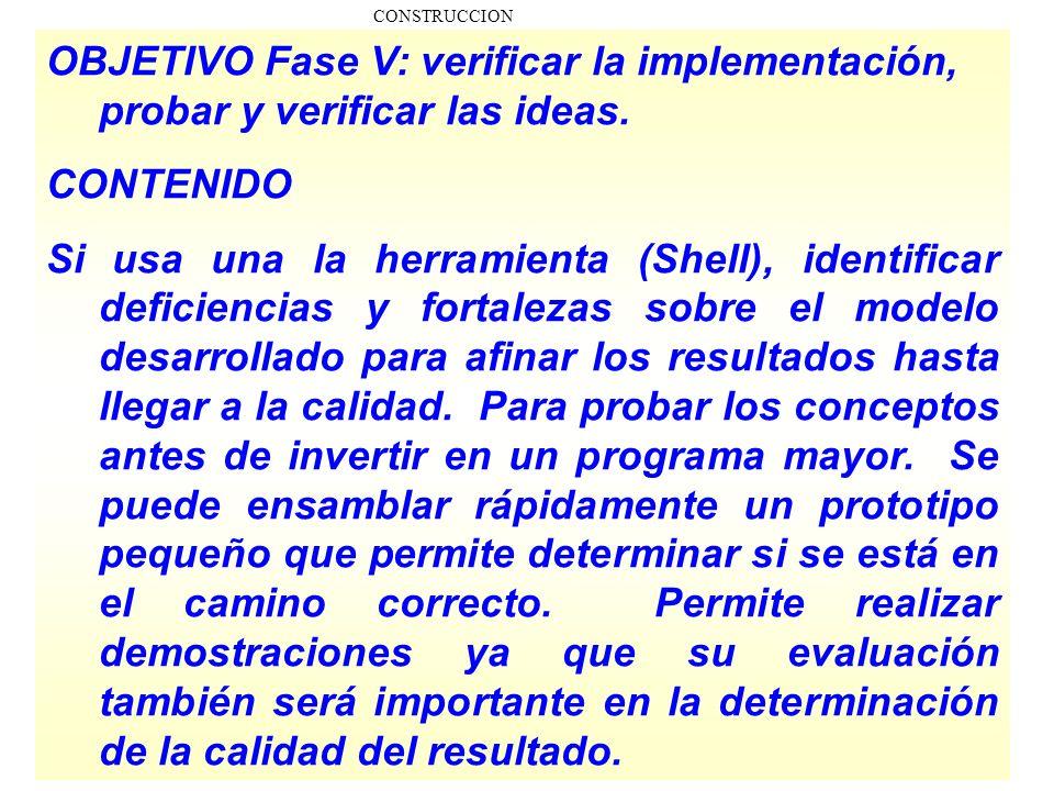 5- Construcción del Prototipo OBJETIVOOBJETIVO: CONTENIDO PRODUCTOS DE LA FASE FASE ANTERIOR SIGUIENTE FASE CONSTRUCCION