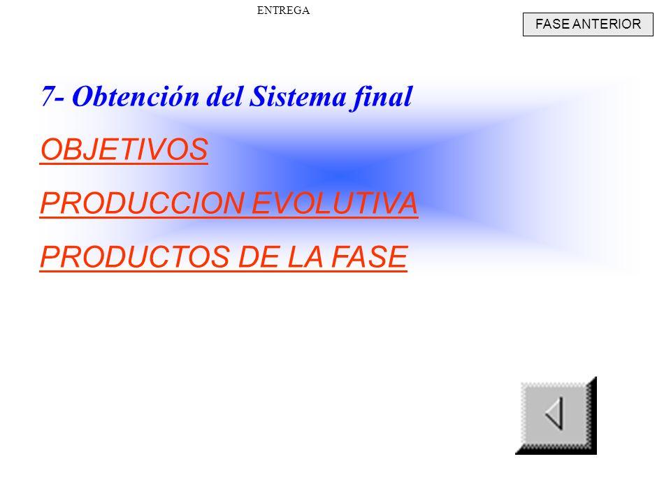 PRODUCTOS DE LA FASE VI Prototipo verificado y con CALIDAD Prototipo de Doble Uso: Herramienta Profesional y Tutoral para Capacitación Potenciada Docu