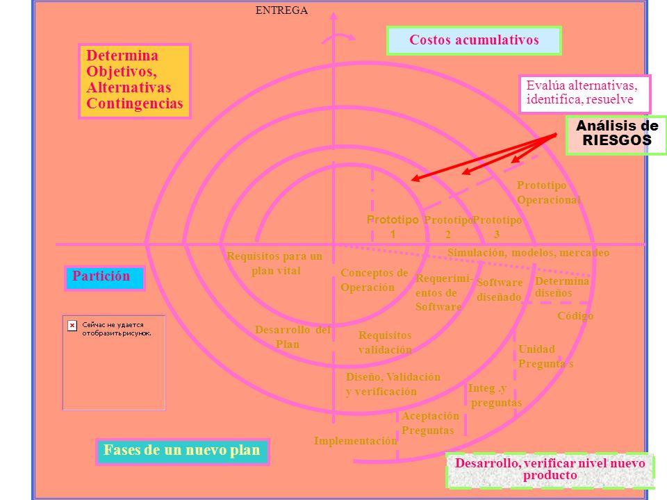 OBJETIVOS Fase VII Un enfoque que se está empleando es el DESARROLLO EVOLUTIVO, en donde se perfecciona un prototipo hasta obtener el sistema final, q