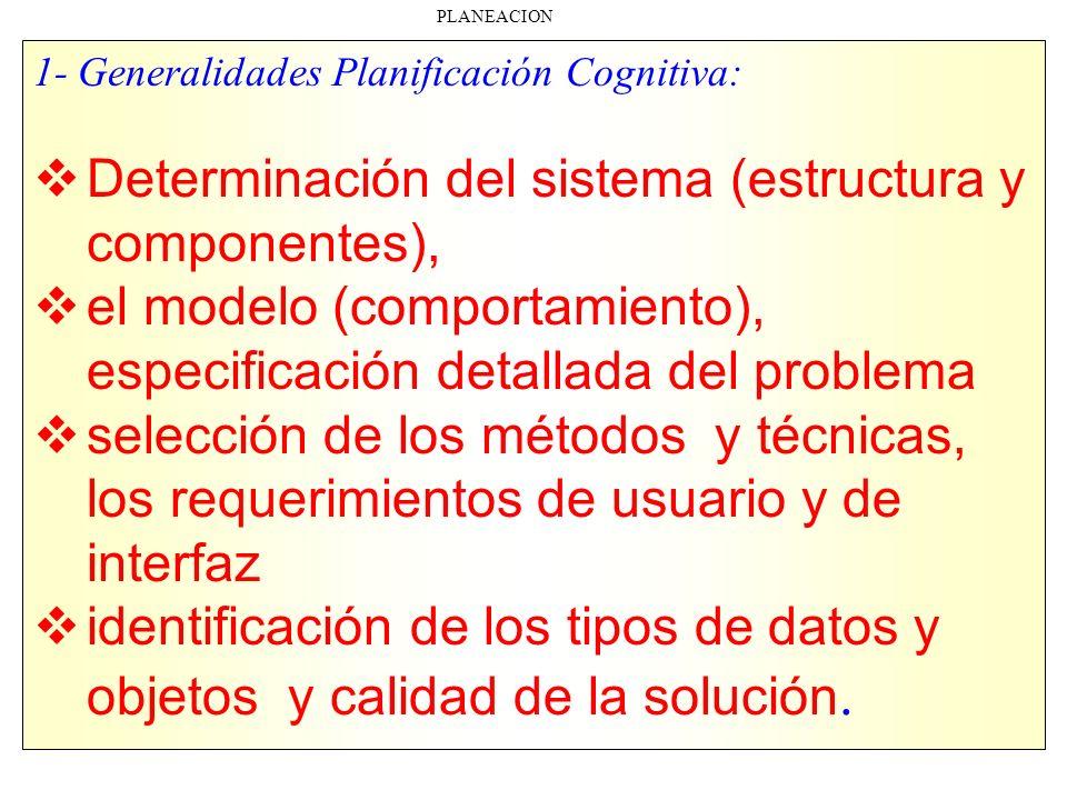 1- Generalidades Planificación Cognitiva: Determinación del sistema (estructura y componentes), el modelo (comportamiento), especificación detallada del problema selección de los métodos y técnicas, los requerimientos de usuario y de interfaz identificación de los tipos de datos y objetos y calidad de la solución.