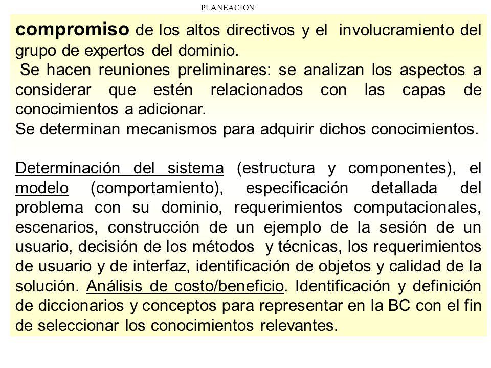 compromiso de los altos directivos y el involucramiento del grupo de expertos del dominio.