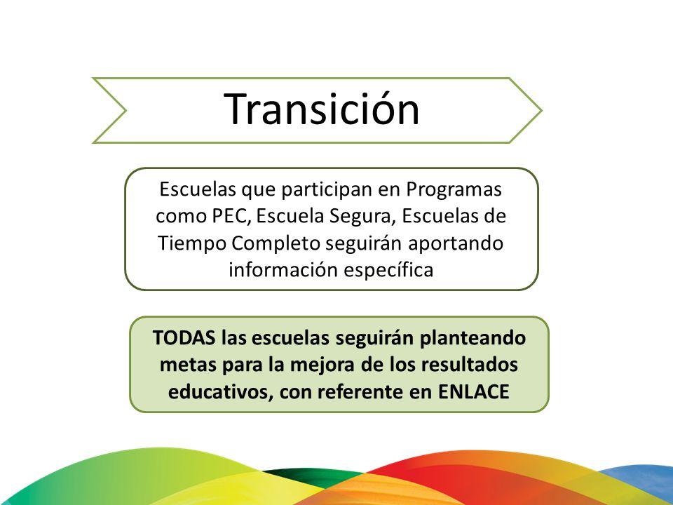 Transición Escuelas que participan en Programas como PEC, Escuela Segura, Escuelas de Tiempo Completo seguirán aportando información específica TODAS
