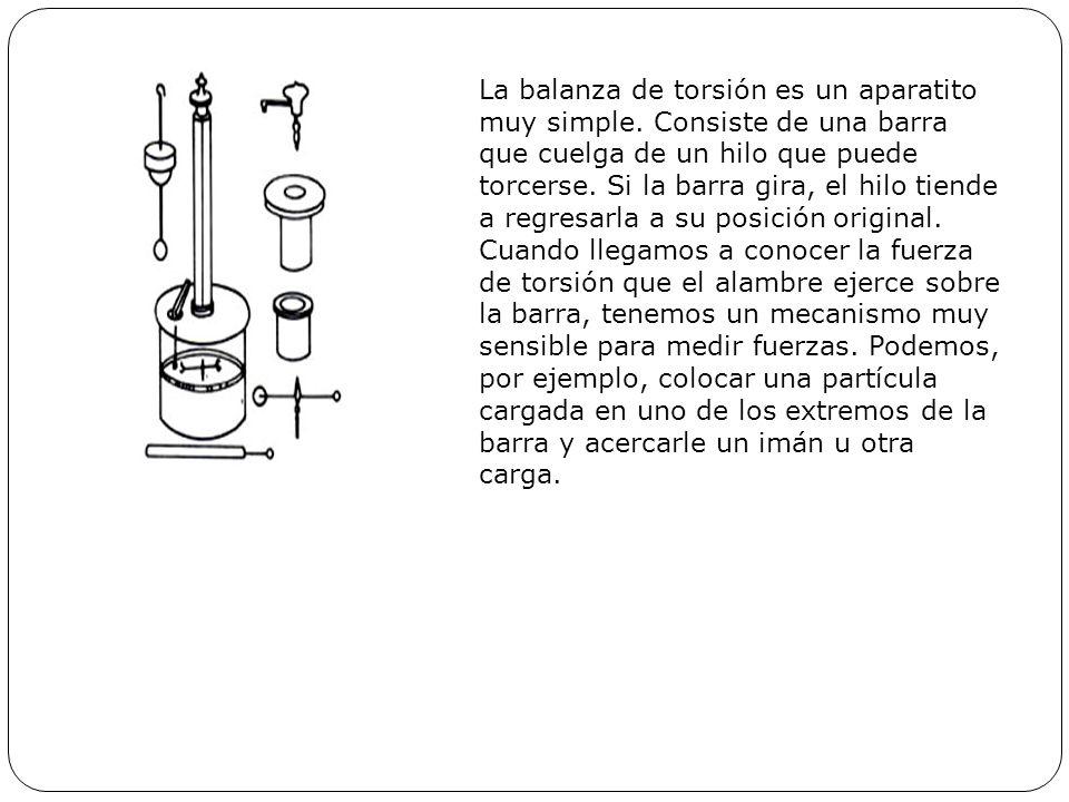 La balanza de torsión es un aparatito muy simple. Consiste de una barra que cuelga de un hilo que puede torcerse. Si la barra gira, el hilo tiende a r