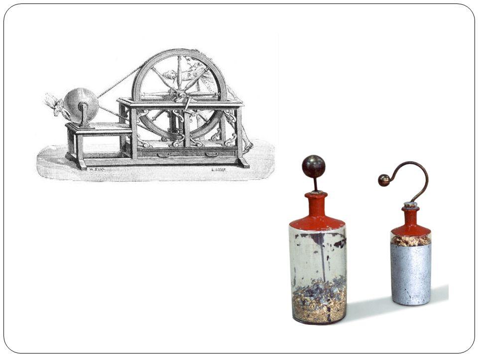 EL ESTADOUNIDENSE BENJAMIN FRANKLIN(1706-1790): OBSERVO QUE CUANDO UN CONDUCTOR CON CARGA NEGATIVA TERMINABA EN PUNTA, LOS ELECTRONES SE ACUMULAN EN ESA REGION Y POR REPULCIÒN ABANDONAN DICHO EXTREMO, FIJANDOSE SOBRE LAS MOLECULAS DE AIRE O SOBRE UN CONDUCTOR CERCANO CON CARGA POSITIVA O CARENTE DE ELECTRONES.