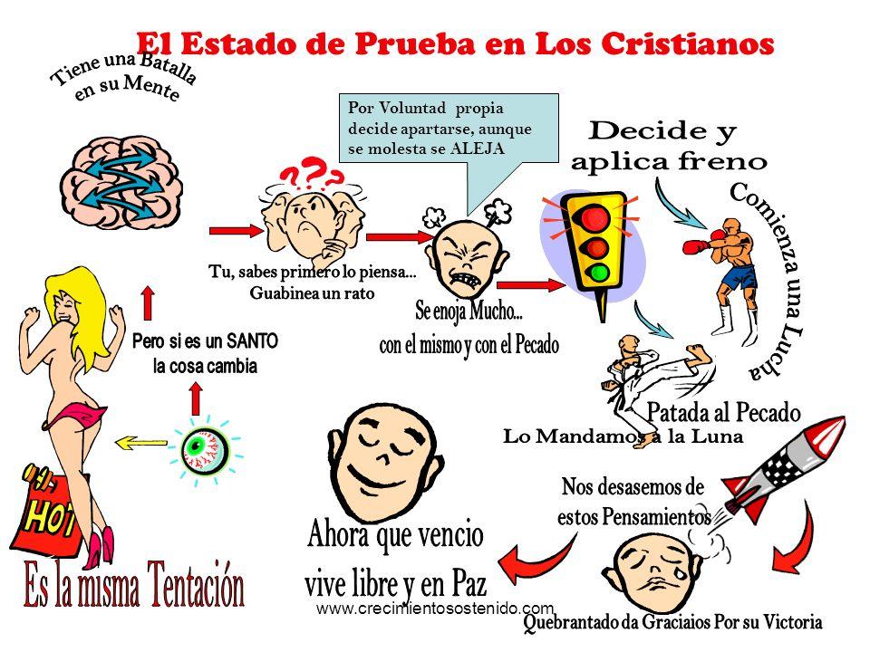 El Estado de Prueba en Los Cristianos Por Voluntad propia decide apartarse, aunque se molesta se ALEJA www.crecimientosostenido.com