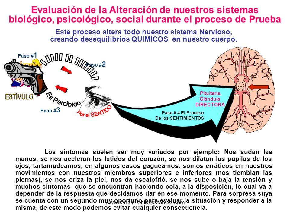 Evaluación de la Alteración de nuestros sistemas biológico, psicológico, social durante el proceso de Prueba Pituitaria, Glándula DIRECTORA Este proce