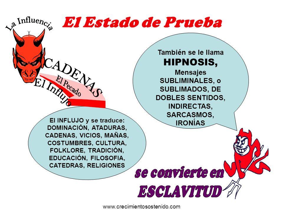 El Estado de Prueba El INFLUJO y se traduce: DOMINACIÓN, ATADURAS, CADENAS, VICIOS, MAÑAS, COSTUMBRES, CULTURA, FOLKLORE, TRADICIÓN, EDUCACIÓN, FILOSO