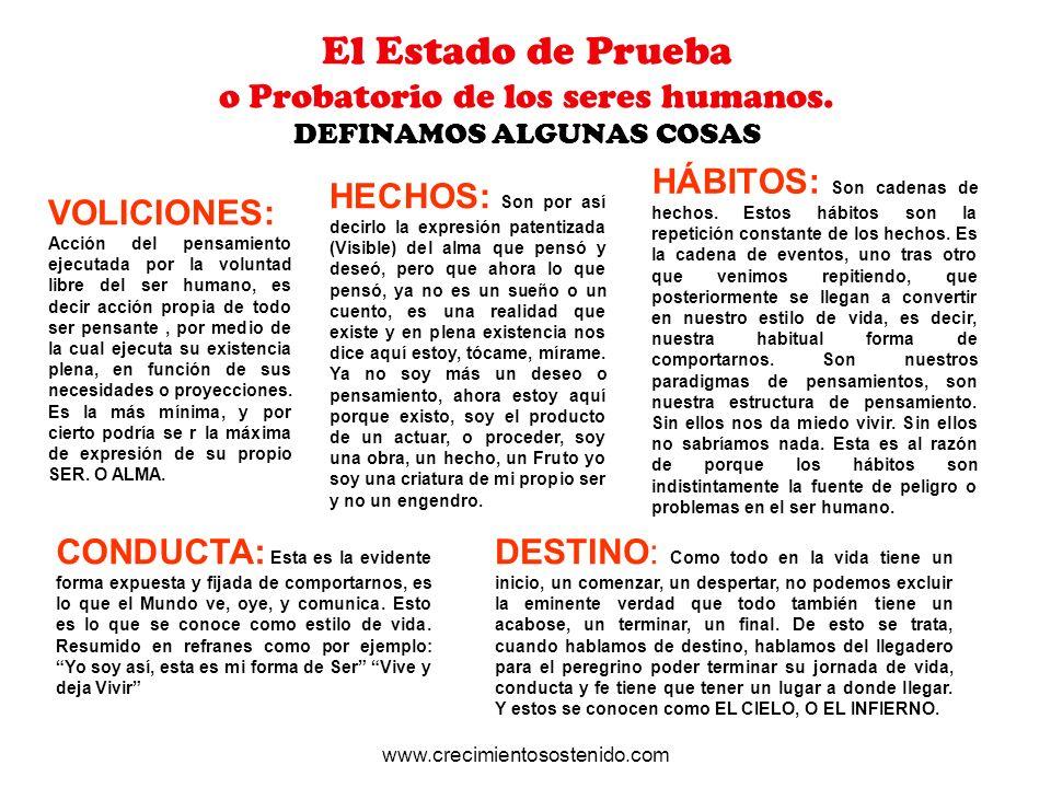 El estado de Prueba Condición del Hombre www.crecimientosostenido.com