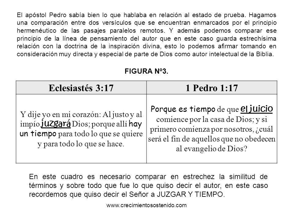 El apóstol Pedro sabía bien lo que hablaba en relación al estado de prueba. Hagamos una comparación entre dos versículos que se encuentran enmarcados