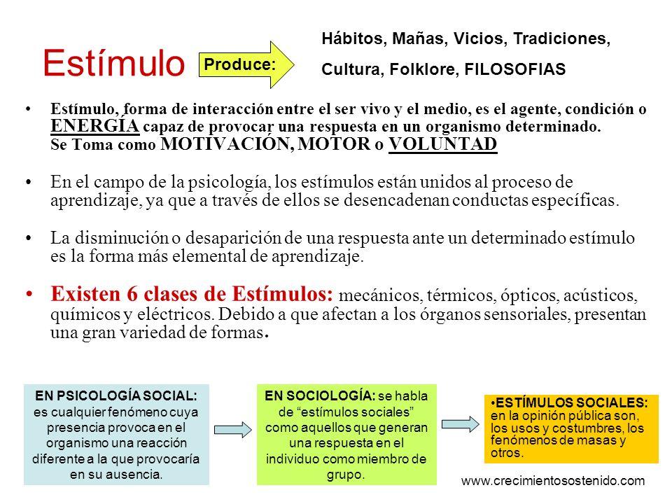 Estímulo Estímulo, forma de interacción entre el ser vivo y el medio, es el agente, condición o ENERGÍA capaz de provocar una respuesta en un organism