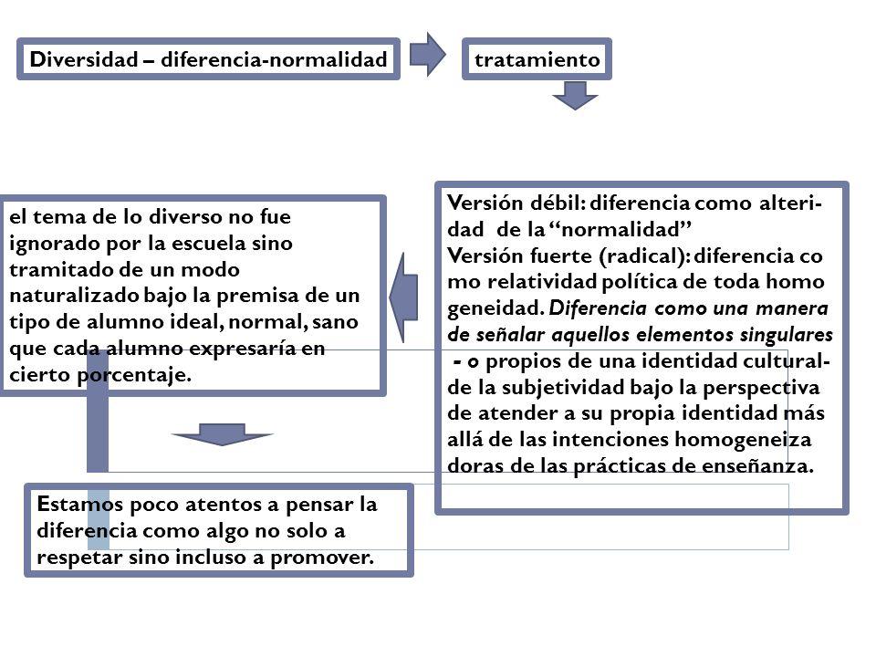 Diversidad – diferencia-normalidadtratamiento Versión débil: diferencia como alteri- dad de la normalidad Versión fuerte (radical): diferencia co mo r