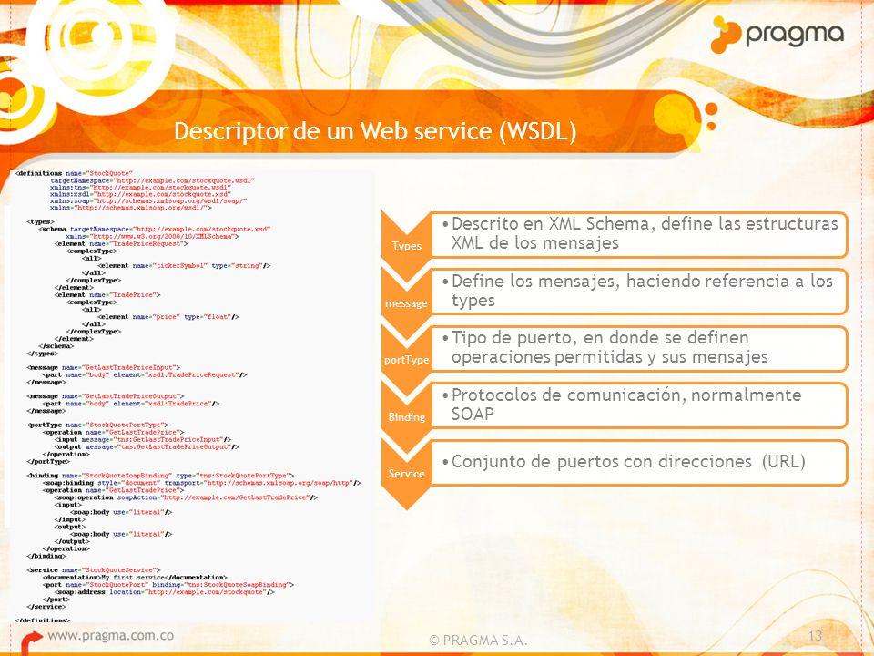 Descriptor de un Web service (WSDL) © PRAGMA S.A. 13 Types Descrito en XML Schema, define las estructuras XML de los mensajes message Define los mensa
