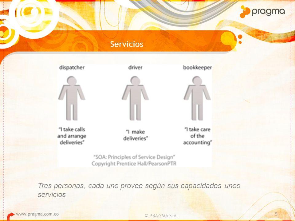 Servicios © PRAGMA S.A. 5 Tres personas, cada uno provee según sus capacidades unos servicios